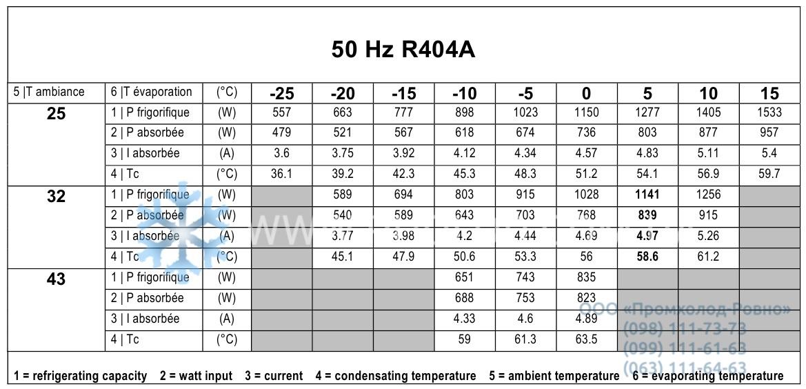 AE4460 ZHR