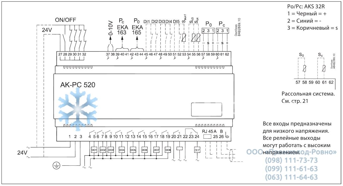 Danfoss aks 33 схема подключения