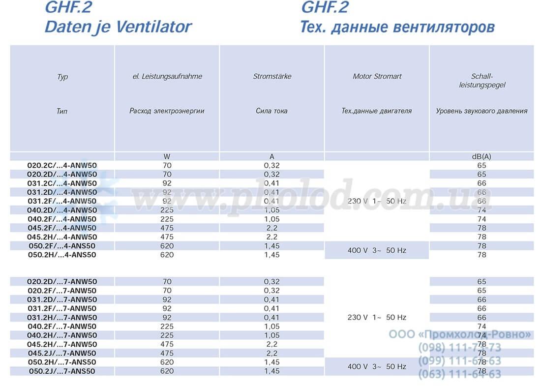 Guntner GHF - 11