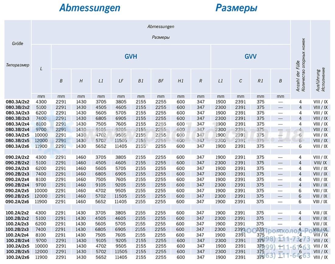 Guntner GVH_GVV - 46