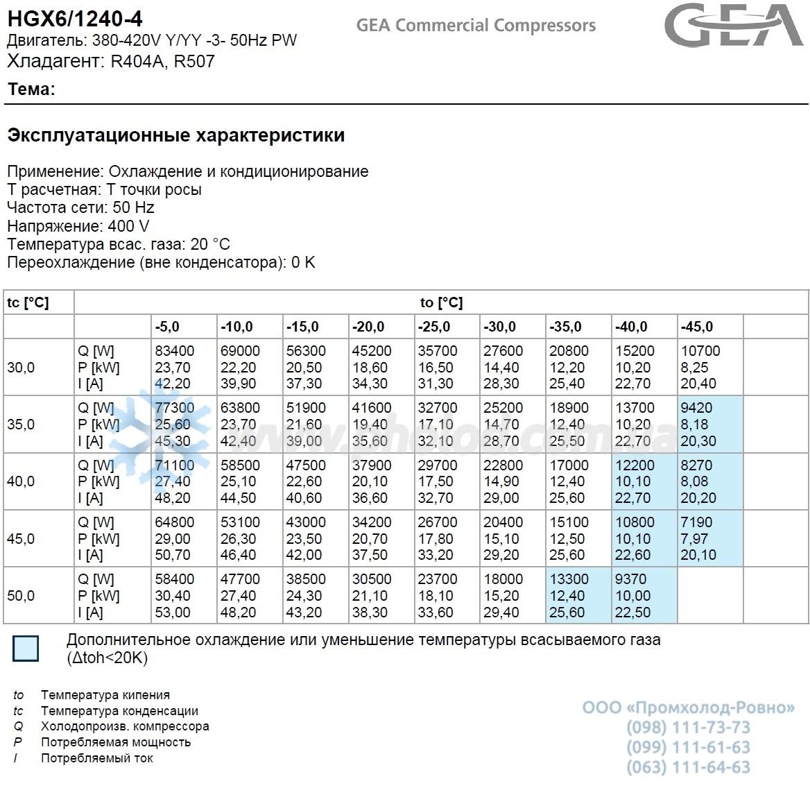 HGX6 1240-4 - 2