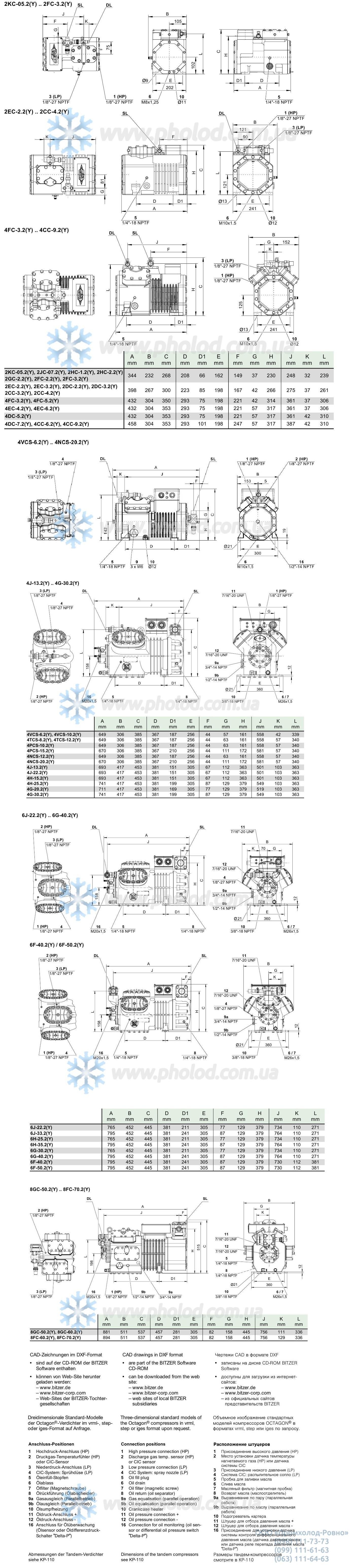 Semi-hermetic Reciprocating Compressors Bitzer dimensions