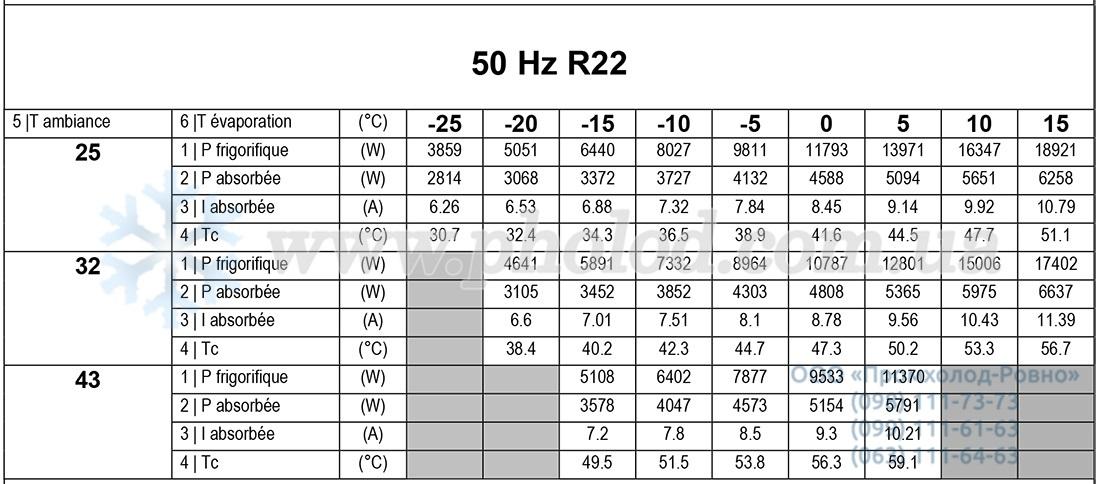 TAGS4561THR 2