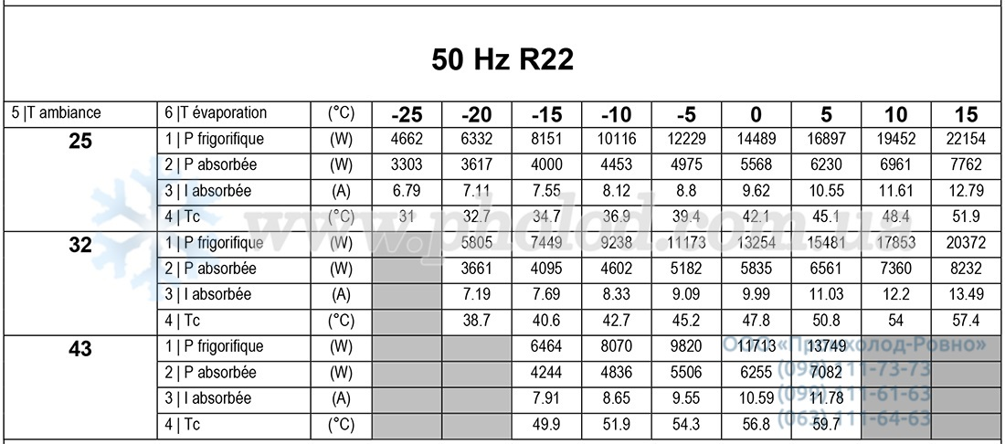 TAGS4573THR 2
