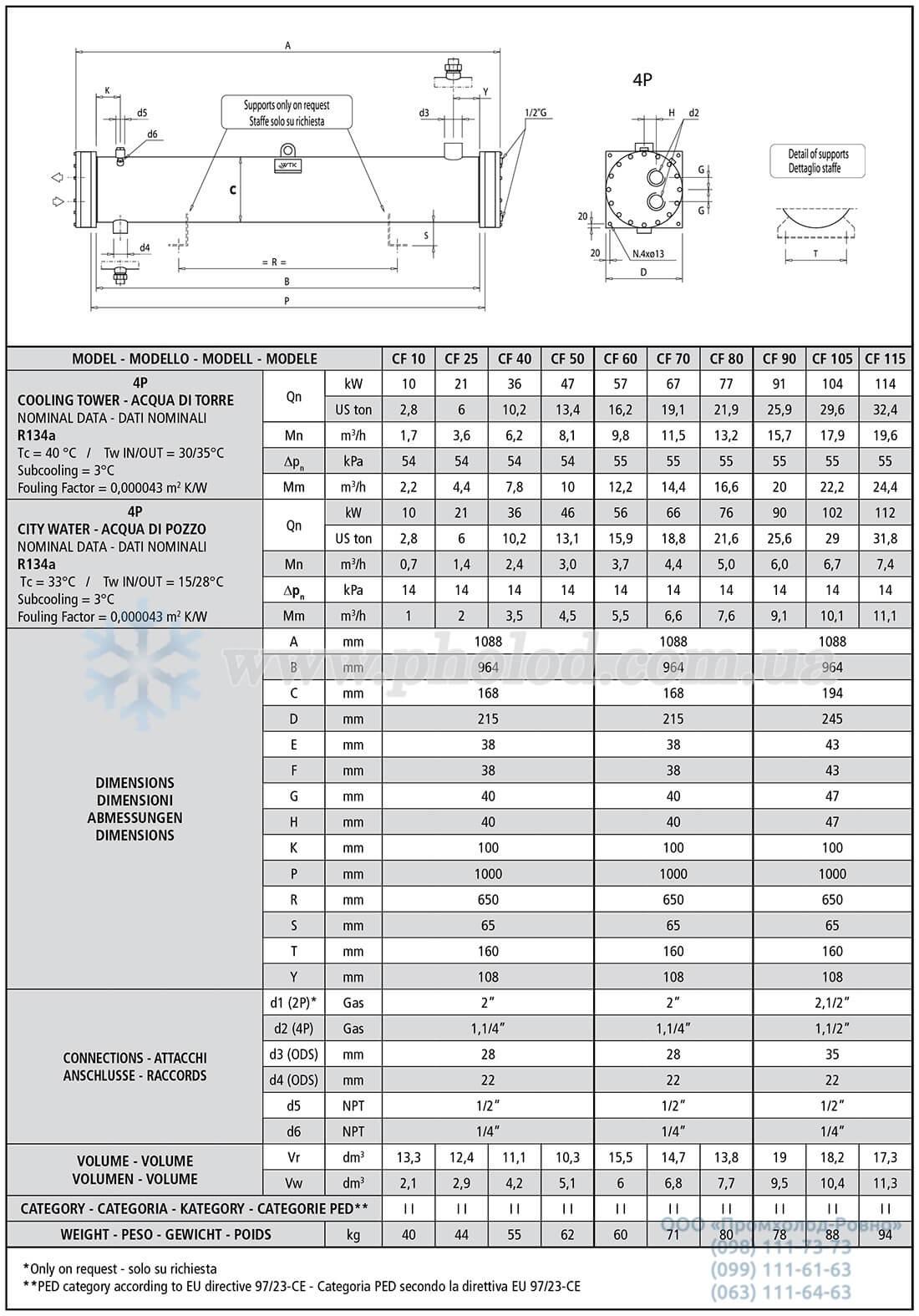 WTK CF 10-115