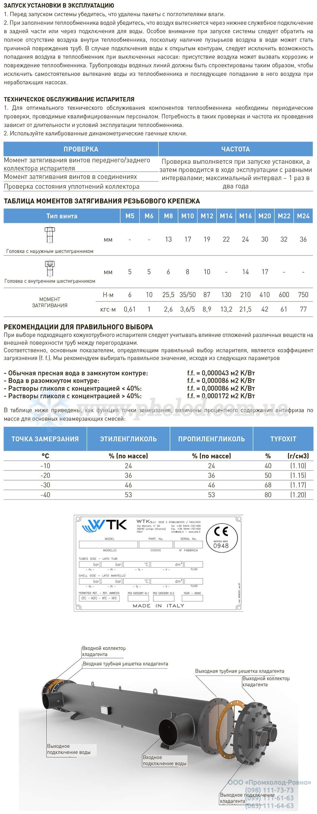 WTK SPE_DPE_TPE - 1