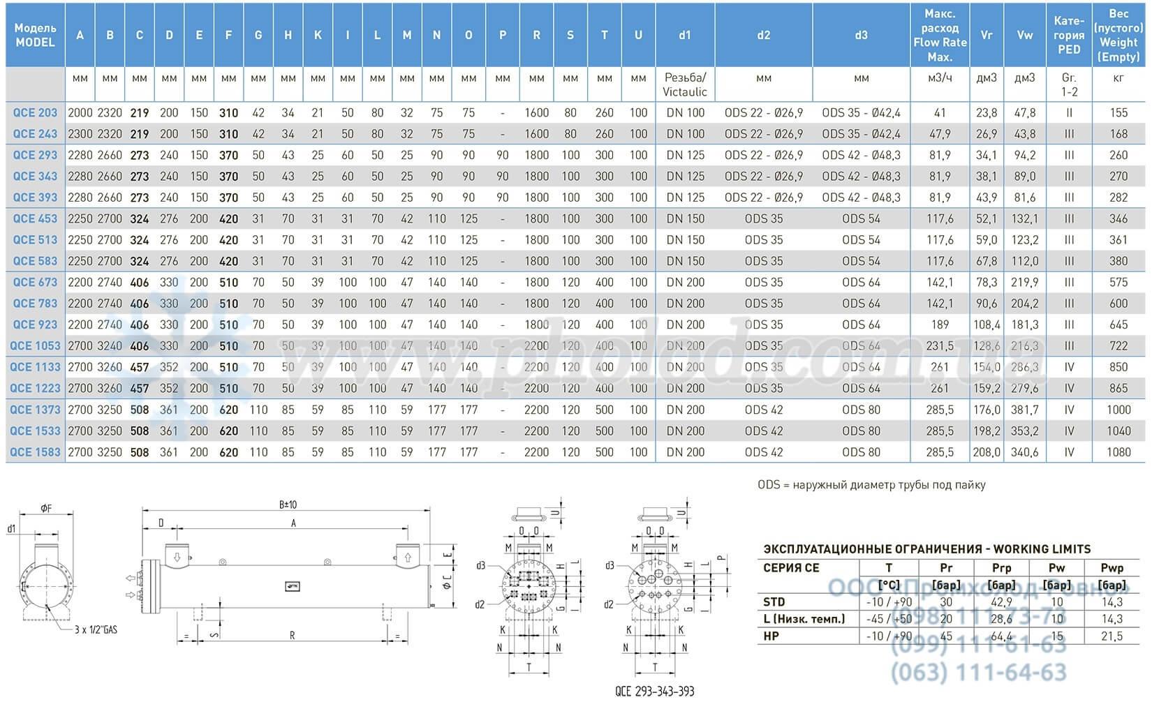 WTK qCE dimensions