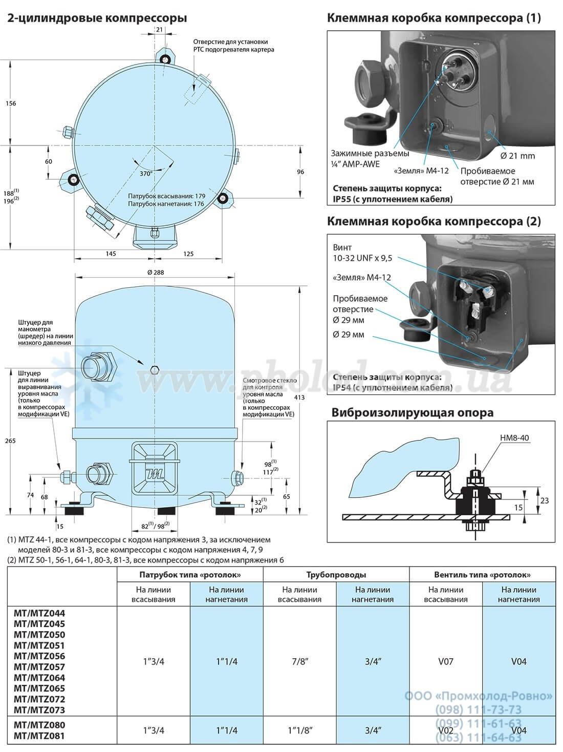 dimensions MTZ44_81