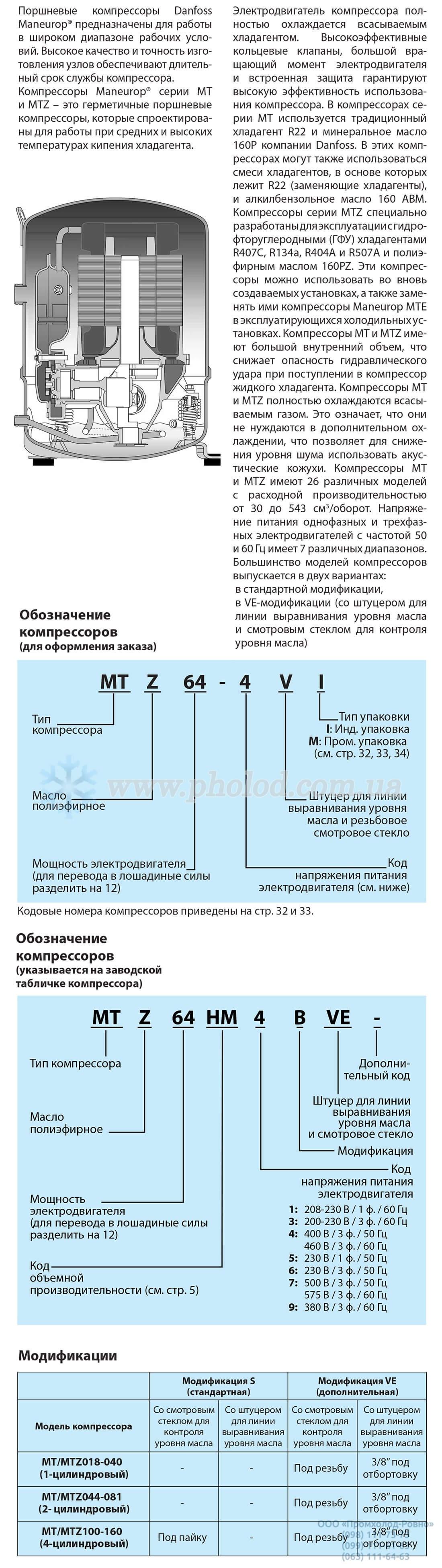 maneurop MT_MTZ