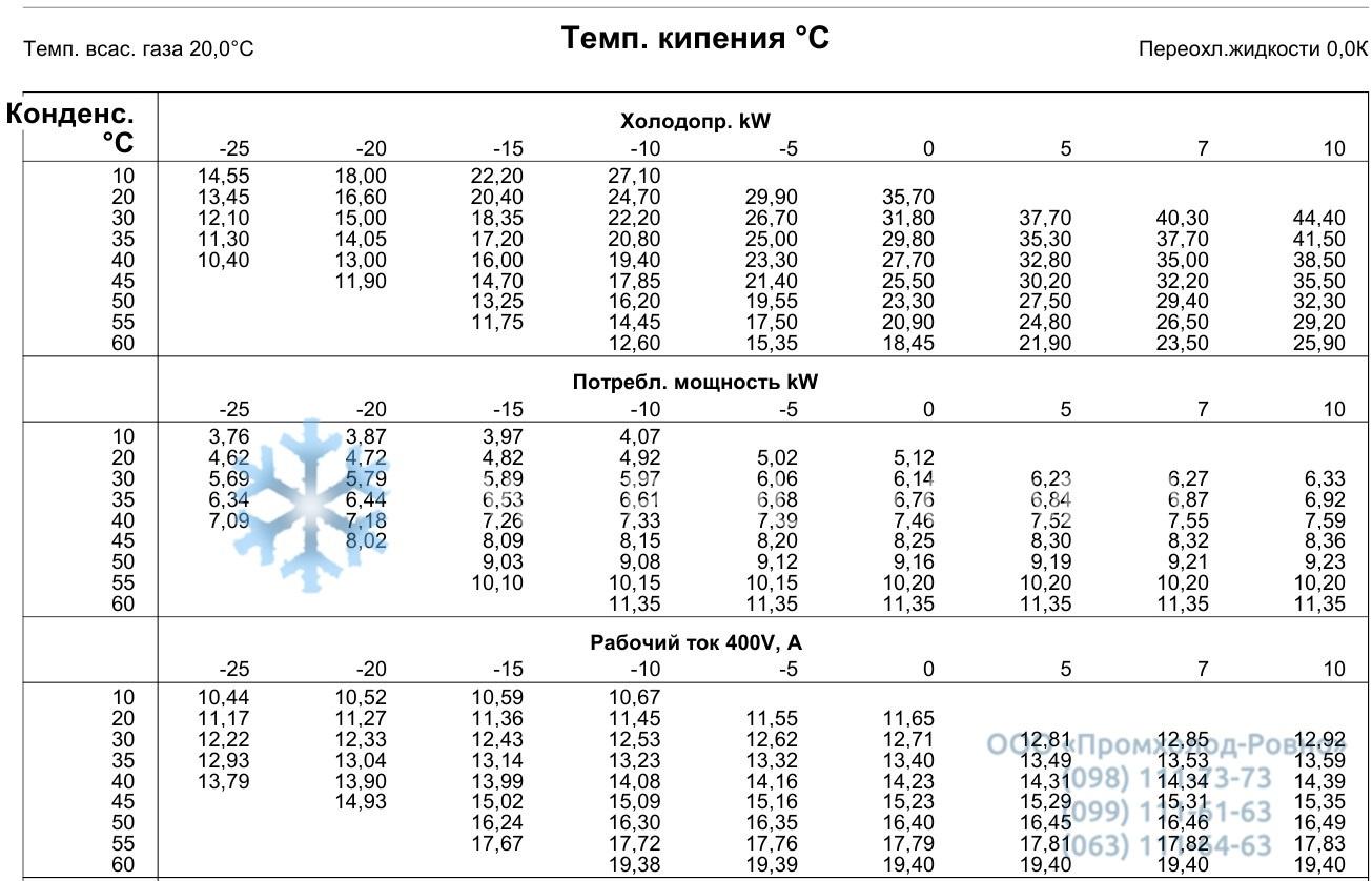 performance characteristics ZB76KCE-TFD-551